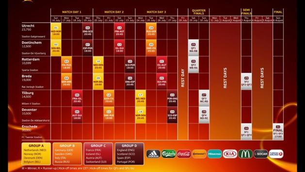 Euro 2017 - Le calendrier détaillé de la phase finale : PAYS-BAS - NORVEGE en ouverture