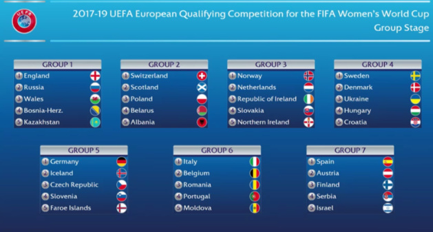 Coupe du monde 2019 europe le tirage au sort des - Qualification coupe du monde resultat ...