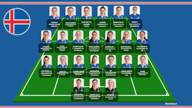#WEURO2017 - Groupe C : la FRANCE prête au duel face à l'ISLANDE