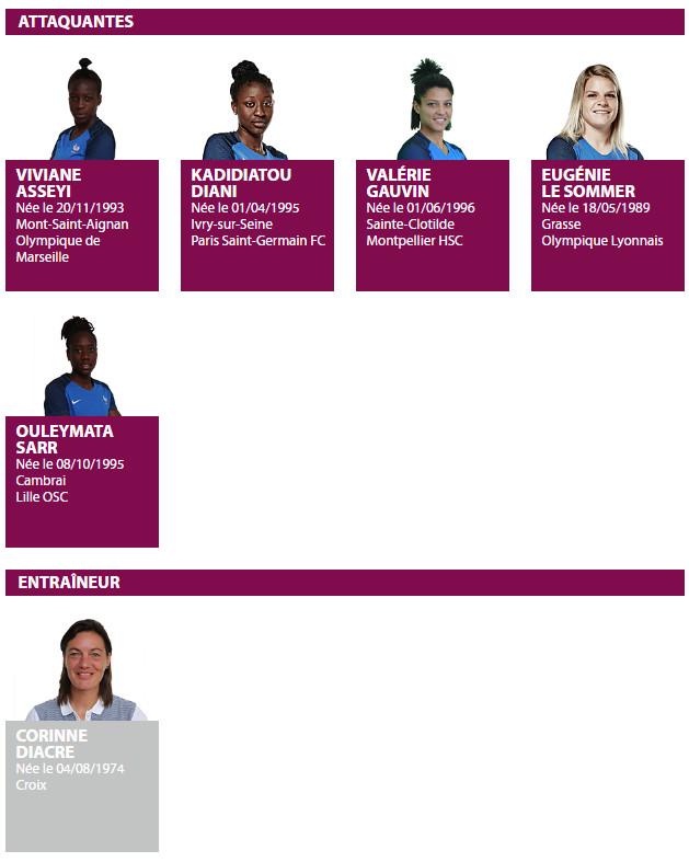 Bleues - Une liste de 23 joueuses et de nouvelles venues