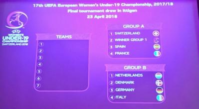 Euro U19 - La FRANCE avec l'ESPAGNE et le pays hôte