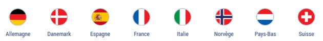 U19 - Euro : une compétition ouverte en perspective