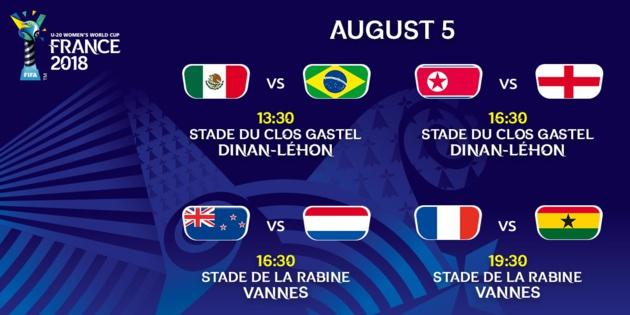 #U20WWC - Première journée dimanche et lundi : Corée du Nord - Angleterre et USA - Japon à l'affiche