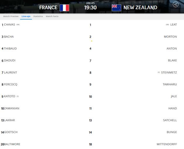 #U20WWC - FRANCE - NOUVELLE-ZELANDE : quatre changements dans le onze