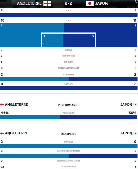 #U20WWC - Le JAPON tient sa première finale
