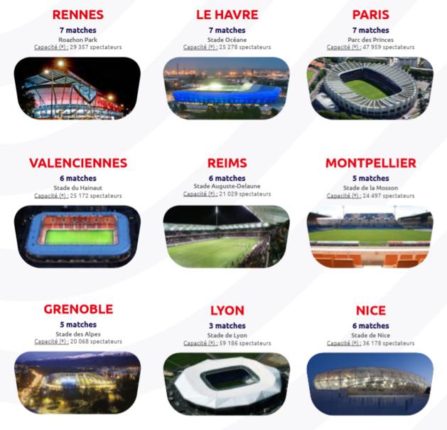 #FIFAWWC - Billetterie de la Coupe du Monde : tout ce qu'il faut savoir