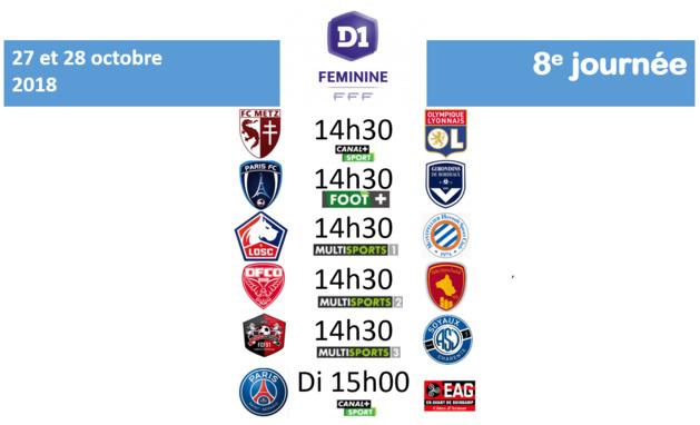 #D1F - J8 : les groupes annoncés ou probables