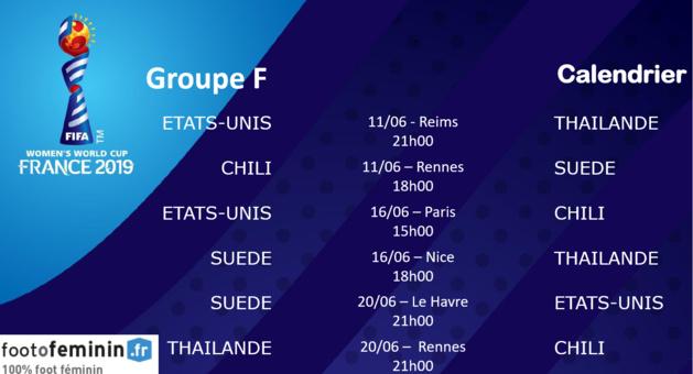 #FIFAWWC - Le calendrier des rencontres : FRANCE - COREE DU SUD en ouverture