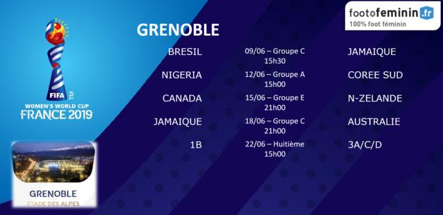 Coupe Du Monde Feminine 2019 Calendrier Stade.Fifawwc Le Calendrier De Chaque Ville