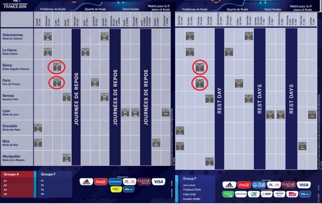 Le calendrier de la phase éliminatoire du tournoi en date du 25 janvier 2018 et celui du 8 décembre 2018