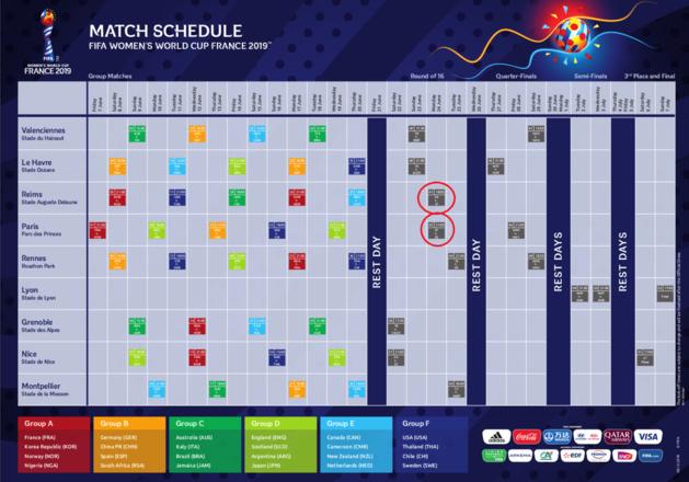 #FIFAWWC - Un calendrier modifié : Les ETATS-UNIS dès les quarts de finale (actualisé)