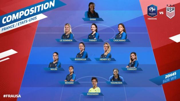 Bleues - FRANCE - ETATS-UNIS : 3-1 (terminé)