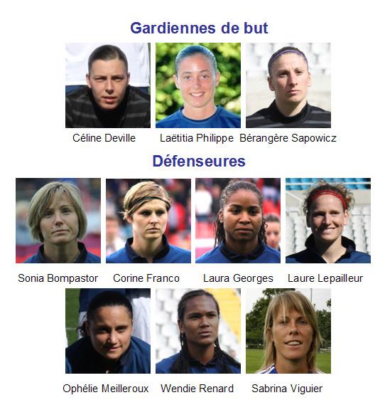 Coupe du Monde 2011 : les 21 joueuses retenues