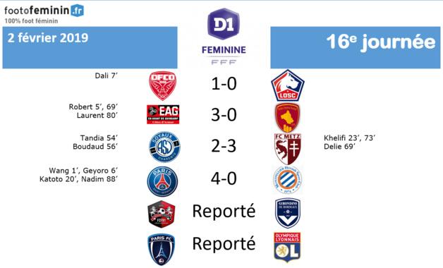 #D1F - J16 : le résumé, PSG aux portes de l'Europe, RODEZ et LILLE en difficulté