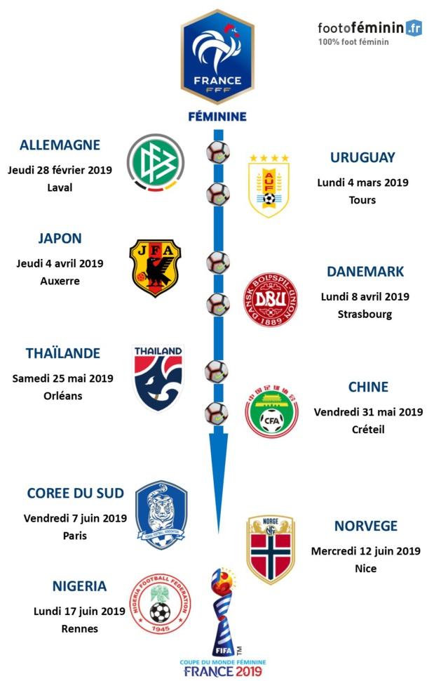 Bleues - Le programme de préparation jusqu'à la Coupe du Monde est connu