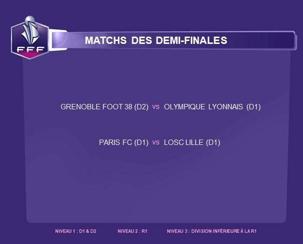 Coupe de France (Demies) - GRENOBLE face à l'OL, le PARIS FC accueillera le LOSC
