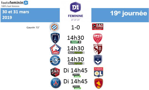 #D1F - J19 : le programme