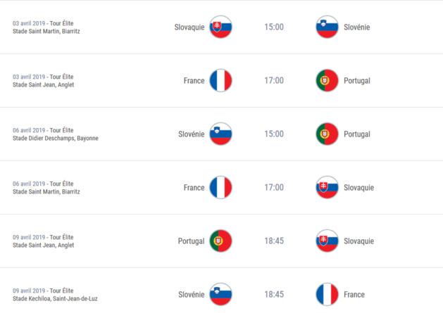 U19 (Tour Elite) - FRANCE - PORTUGAL pour débuter