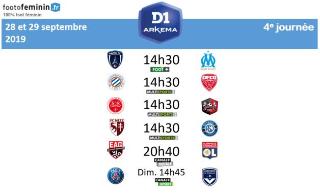 #D1Arkema - Le résumé de la 4e journée : Le PSG fait chuter BORDEAUX, FLEURY débloque son compteur