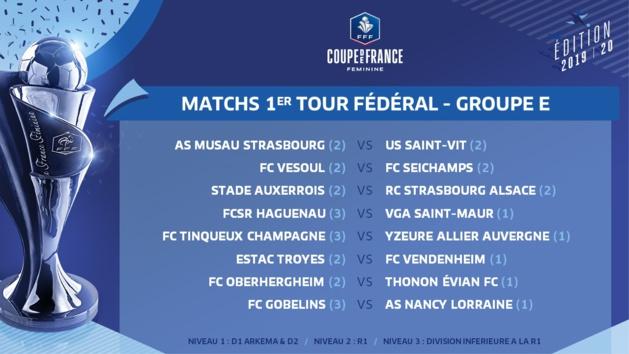 Coupe de France - Tirage au sort du premier tour fédéral : MONTAUBAN - TOULOUSE et NANTES - ORLEANS à l'affiche