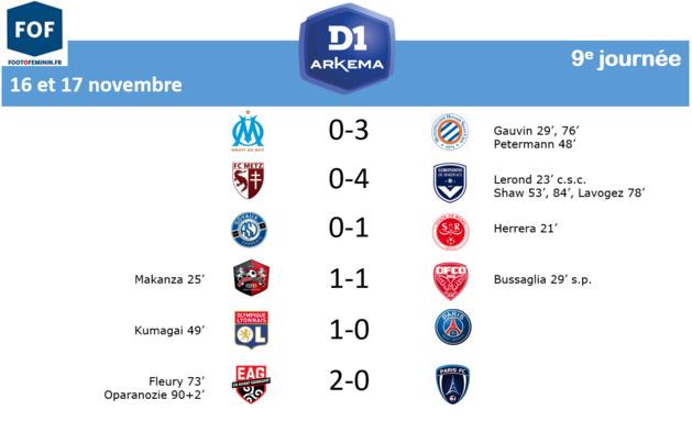 #D1Arkema - J9 : GUINGAMP s'impose face au PFC (2-0)