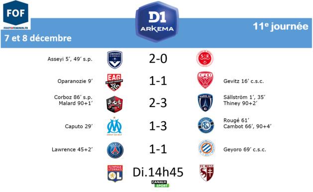 #D1Arkema - J11 : LYON - METZ : 6-0