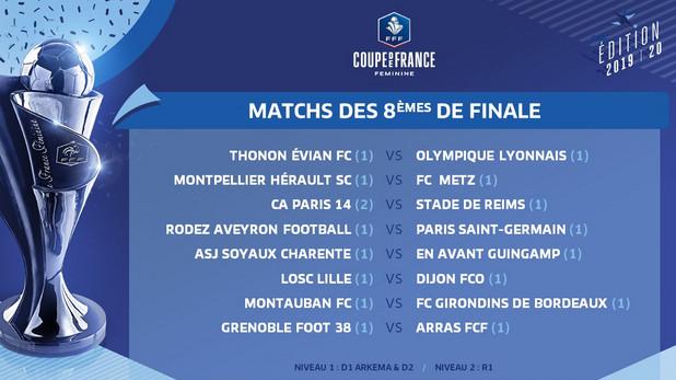 Coupe de France - Huitièmes de finale : le tirage