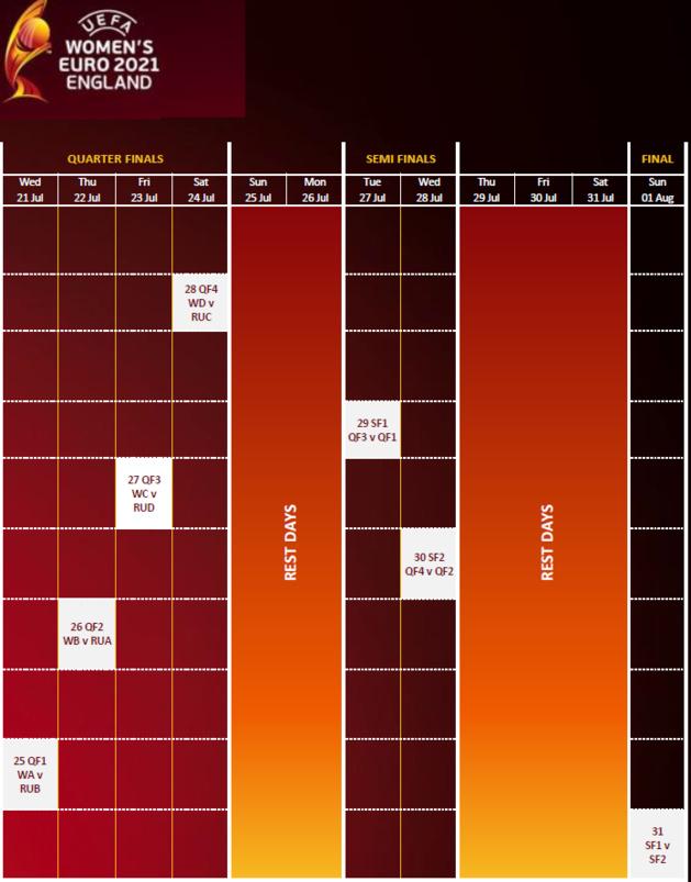 Euro 2021   Le calendrier complet de la phase finale