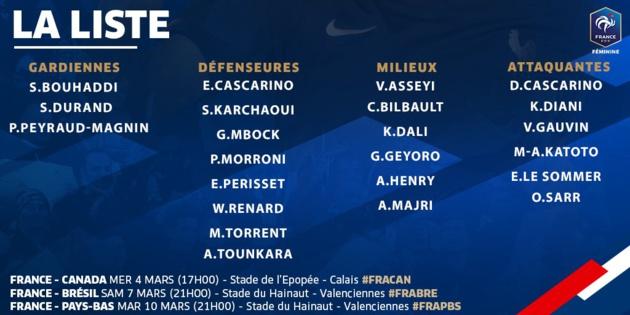 Bleues - La liste pour le tournoi de France : sans THINEY, le retour de SARR