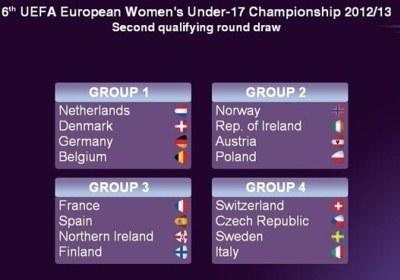 U17 - Deuxième tour Euro 2013 - L'ESPAGNE sur la route de la FRANCE