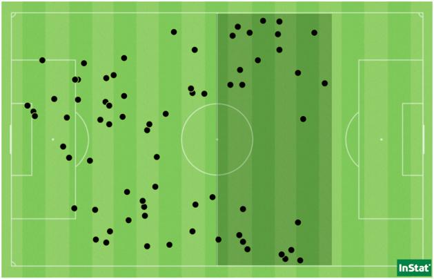 Les 72 ballons récupérés par Fleury, dont 25 dans la moitié de terrain adverse (zone sombre).