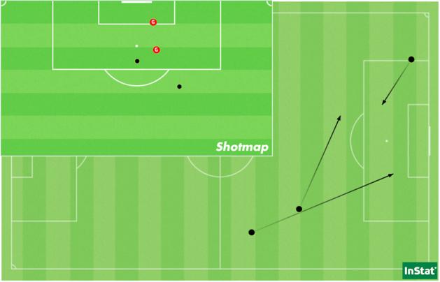 Les 4 tirs de Rose Lavaud cette saison (4 cadrés / 2 buts) et ses trois passes décisives.