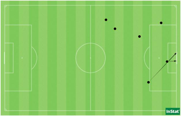 Les deux tirs (2 buts) et 4 dribbles tentés par Sandy Baltimore face à Dijon.