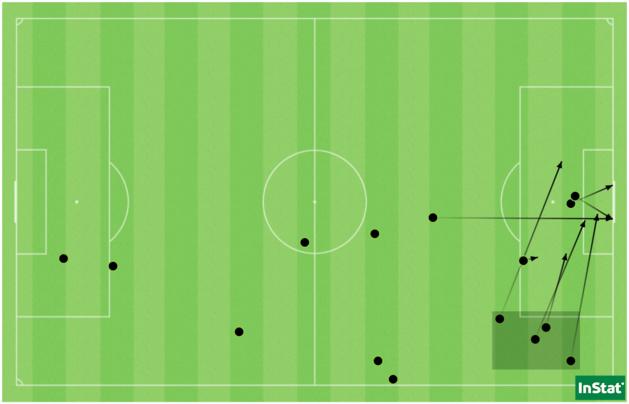 Les 4 passes clés (carré sombre), 4 tirs et 7 interceptions de Faustine Robert face à Soyaux.