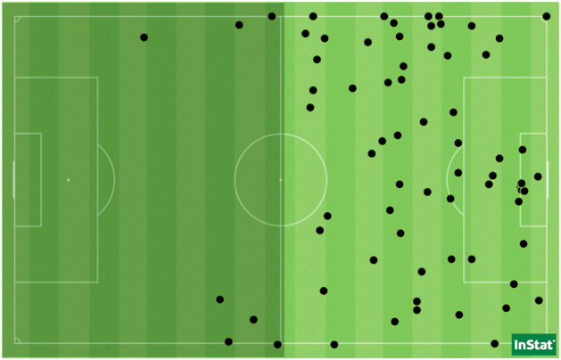 Les 74 pertes de balles du PSG contre Soyaux, dont les 7 dans son camp (zone sombre).