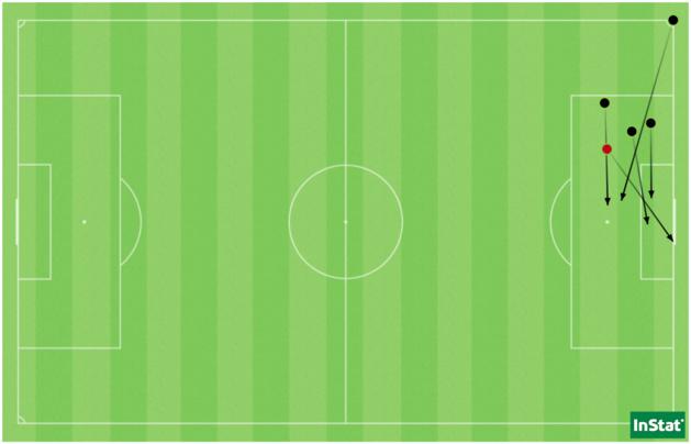 Les 4 passes clés réussies par Baltimore, dont ses 2 passes décisives, ainsi que son but (en rouge).