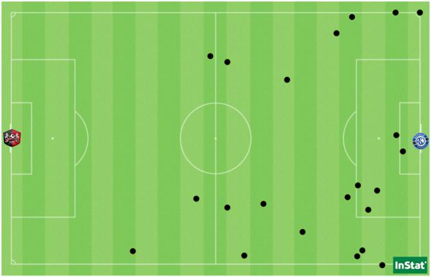 Les 23 ballons perdus par Léa Le Garrec face à Soyaux.