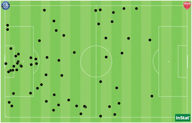 Les 63 interceptions de Soyaux face à Dijon, majoritaire dans son propre camp.
