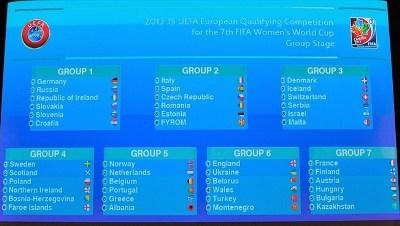 BLEUES - Le programme des qualifs Coupe du Monde 2015 connu