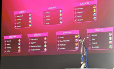 Euro U19 2022 - La FRANCE hérite d'un tirage favorable