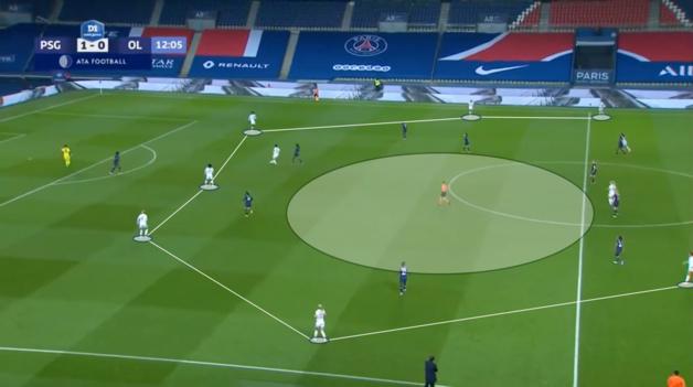 Lyon tente de ressortir vers l'avant mais aucune joueuse n'est présente dans l'axe.