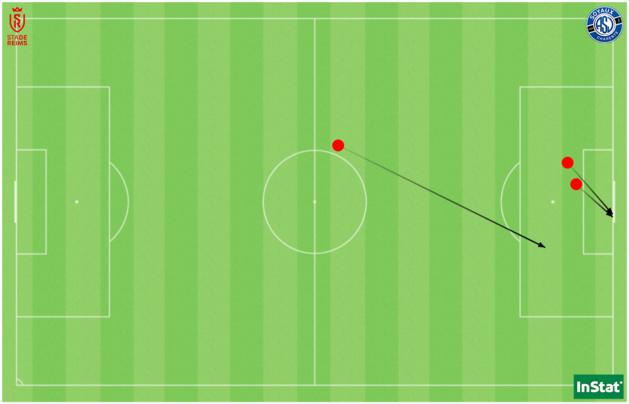 Les deux buts et la passe décisive de Mélissa Gomes face à Soyaux.