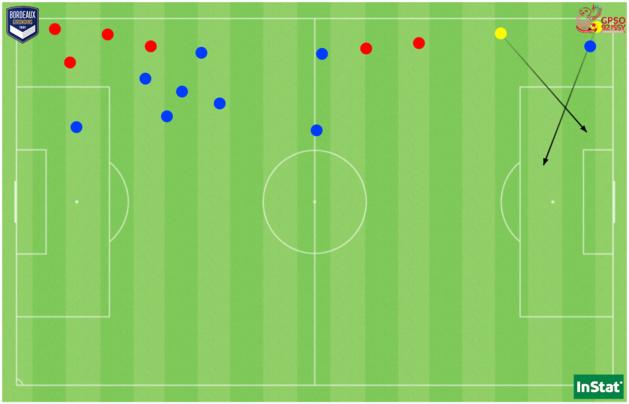 Les 6 tacles (en rouge), 9 interceptions (en bleu) et deux passes clés (en jaune) réussies par Delphine Chatelin face à Issy.