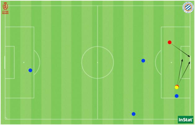 Les deux buts (en rouge), la passe décisive (en jaune) et les 4 récupérations (en bleu) de Mélissa Herrera face au MHSC.