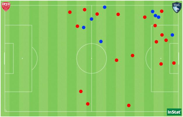 Les 8 dribbles réussis (en bleu) et les 18 ballons perdus (en rouge) par Désiré Oparanozie face au Havre.