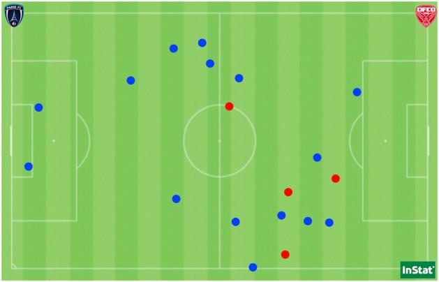 Les 19 duels disputés par Gaëtane Thiney face à Dijon (en bleu ceux gagnés, en rouge ceux perdus).