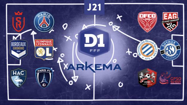 #D1Arkema – les chiffres à connaître avant la 21e journée