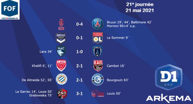 #D1Arkema - LIVE J21 - Statu quo entre le PSG et l'OL, Le Havre surprend le PFC et se rapproche d'Issy
