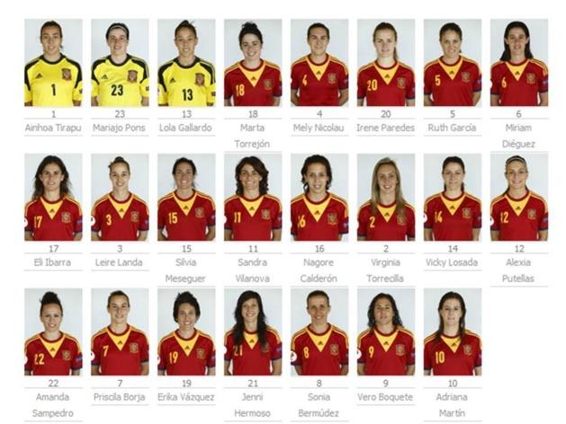 Euro 2013 - L'ESPAGNE, nation montante