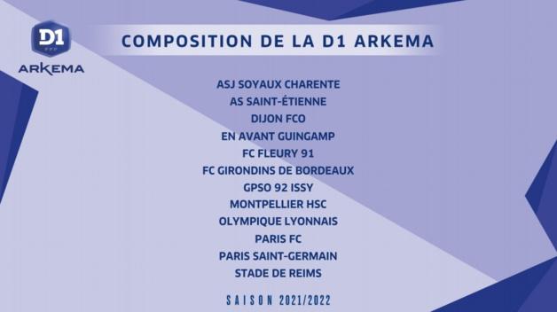 #D1Arkema - L'AS SAINT-ETIENNE promue en D1, ISSY repêché